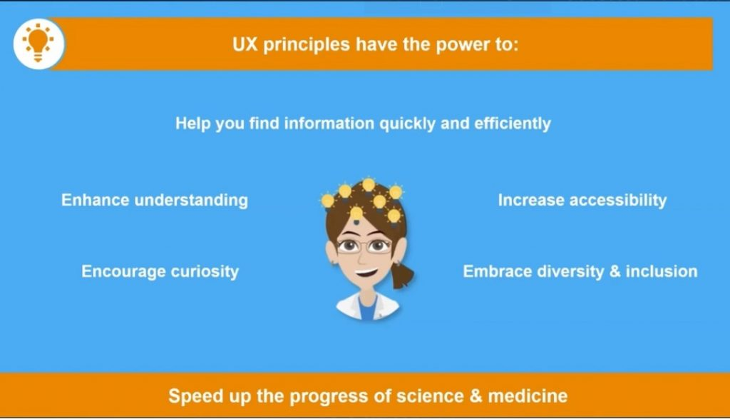 How can UX help science